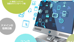 WEB広告・SEO